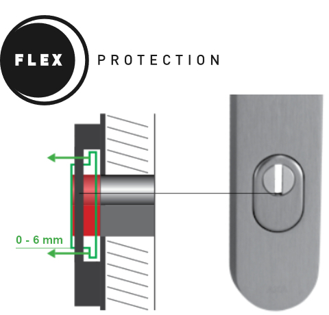 AXA FLEX PROTECTION